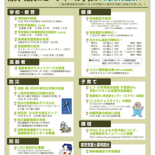 八尾市議会公明党議会レポート(2013年)